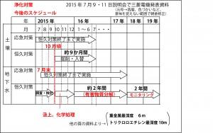 三菱電機スケジュール