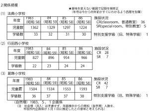 %e6%b3%95%e5%85%b8%e8%a5%bf%e6%94%b9%e5%96%84%e5%89%8d%e8%a6%8f%e6%a8%a1%ef%bc%88%e6%9e%a0%e3%81%aa%e3%81%97%ef%bc%89