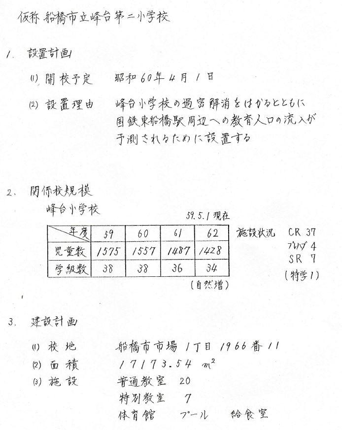 160702%e5%ad%a6%e5%8c%ba%ef%bc%92