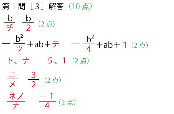 2019 センター 数学 試験
