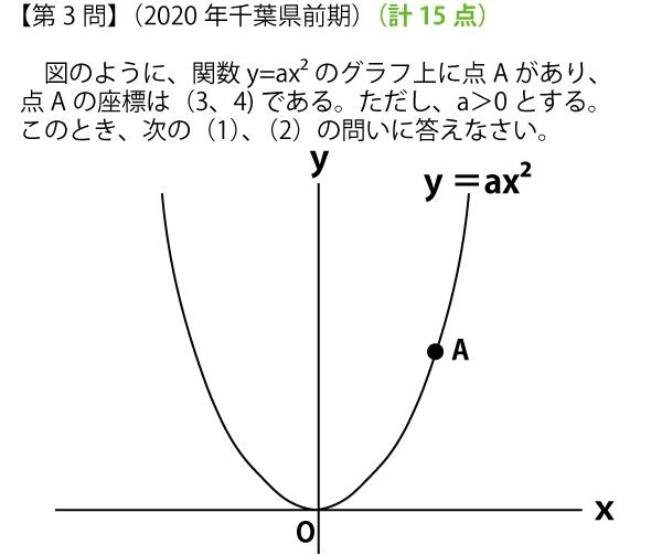 解答 入試 県 公立 千葉 高校 2021